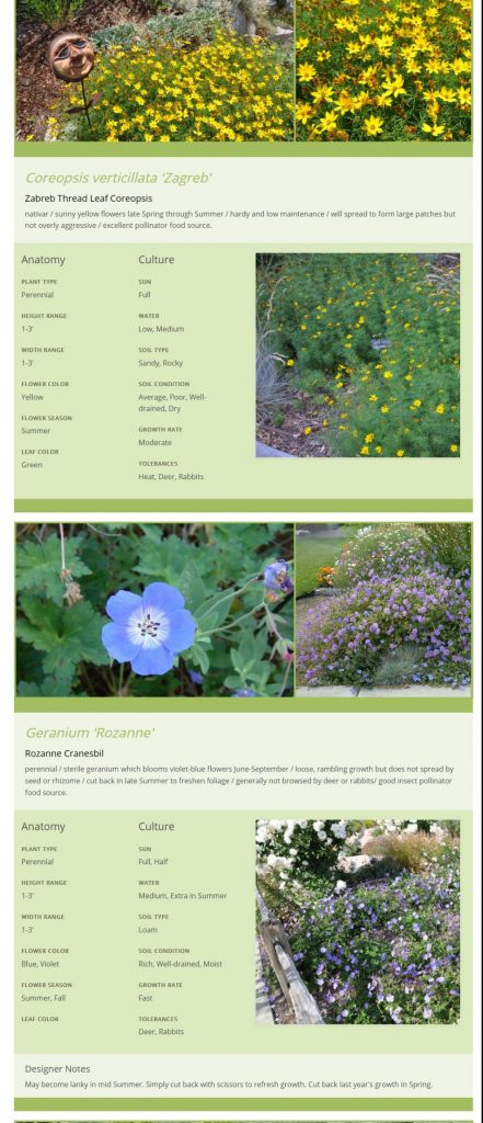 Plant portfolio