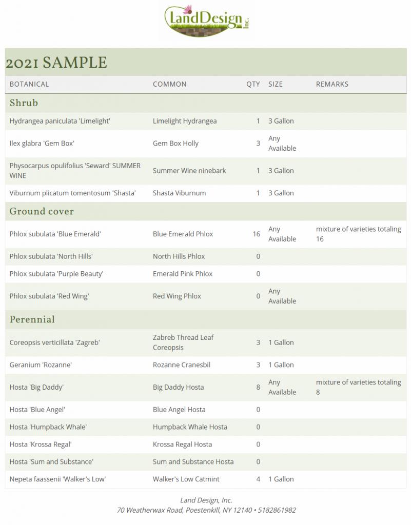 Landscape plan plant list